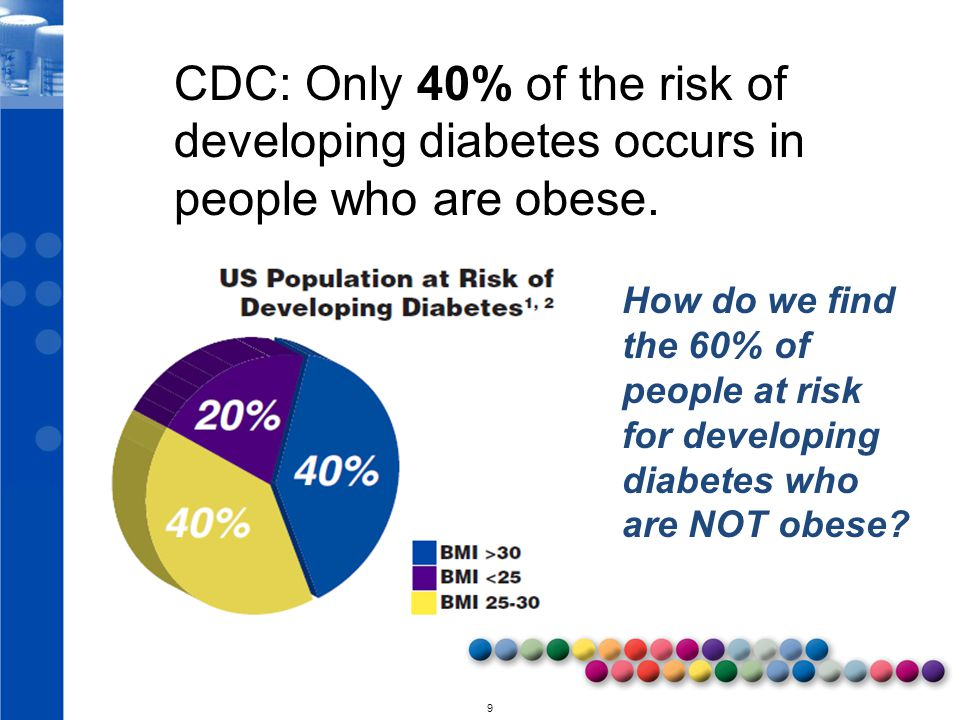 CDC: Only 40% of the risk of developing diabetes occurs in people who are obese.
