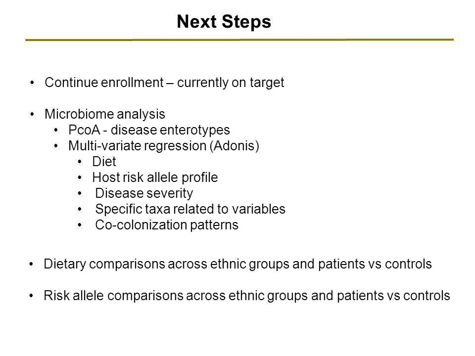 Next Steps Continue enrollment – currently on target