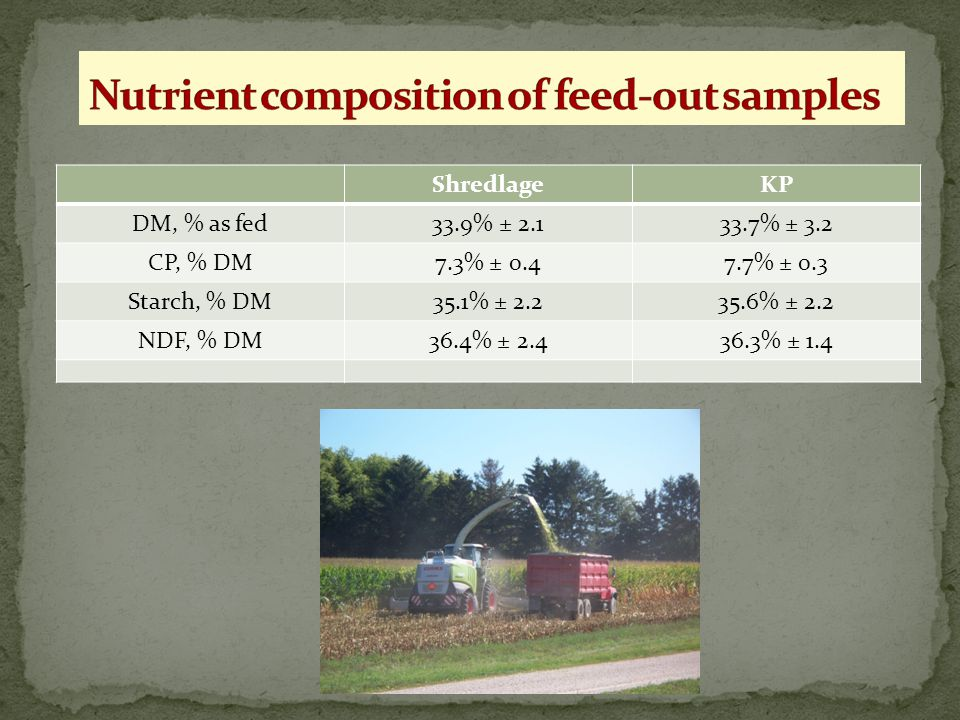 Nutrient composition of feed-out samples