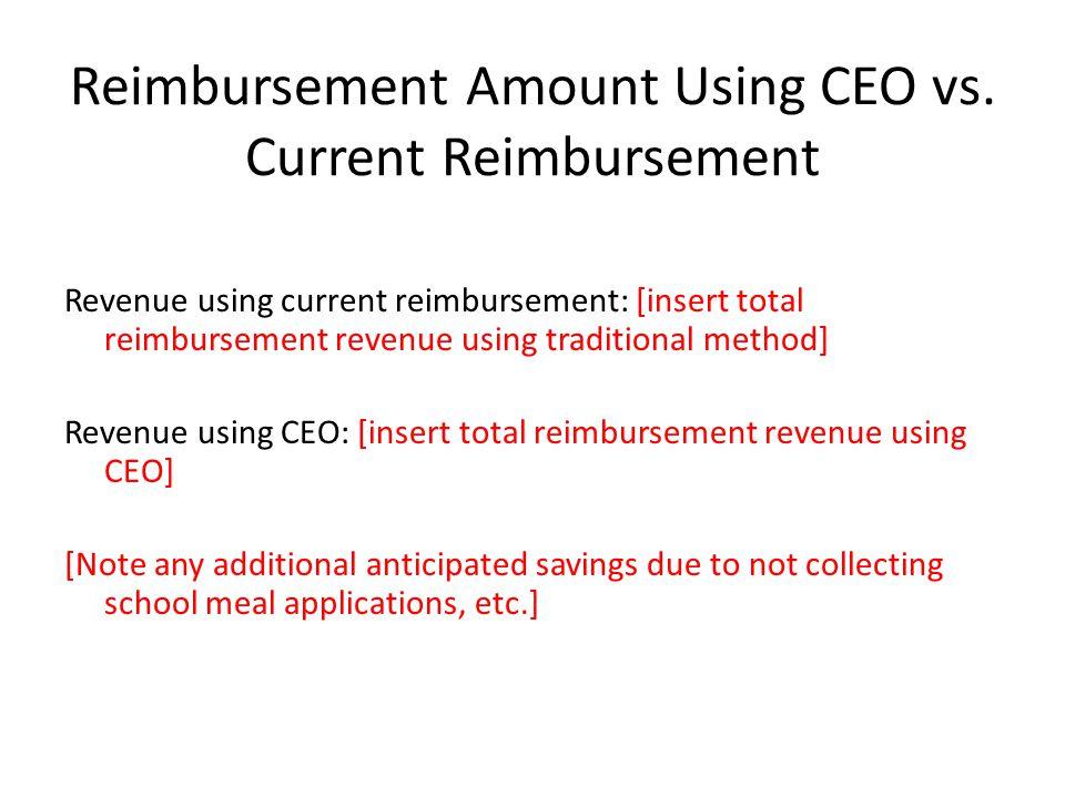 Reimbursement Amount Using CEO vs. Current Reimbursement