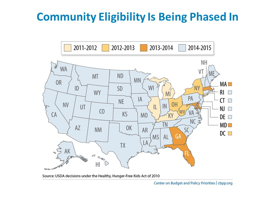 Community Eligibility Is Being Phased In
