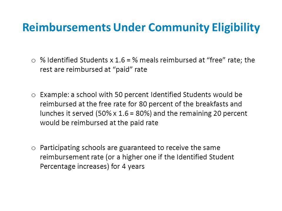 Reimbursements Under Community Eligibility