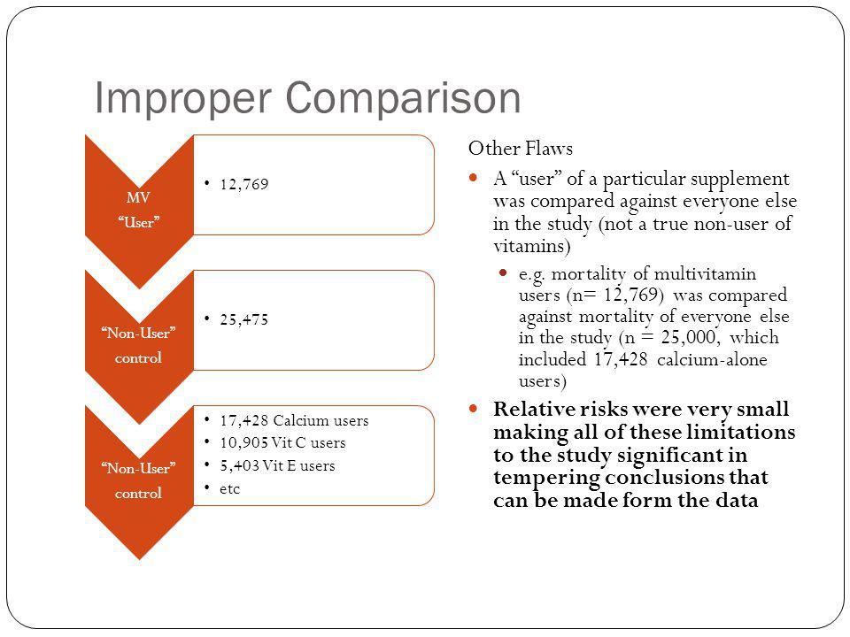 Improper Comparison Other Flaws