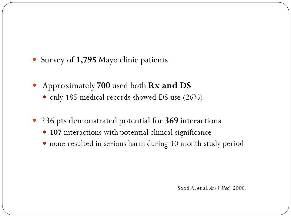 Survey of 1,795 Mayo clinic patients