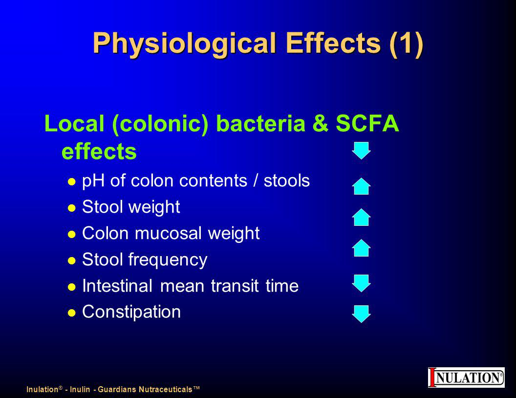 Physiological Effects (1)