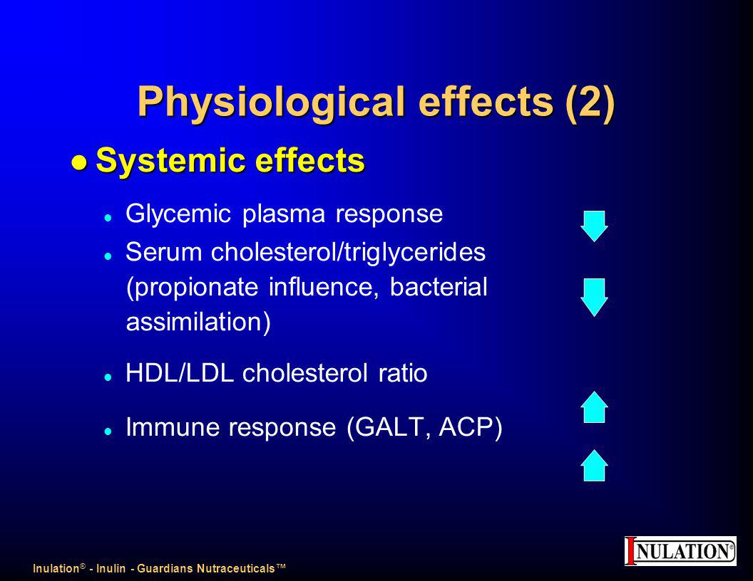 Physiological effects (2)