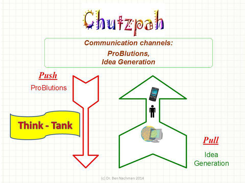 Think - Tank (c) Dr. Ben Nachman 2014