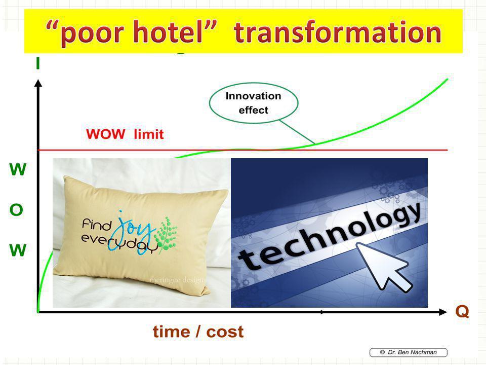 poor hotel transformation