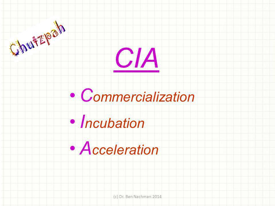CIA Commercialization Incubation Acceleration (c) Dr. Ben Nachman 2014