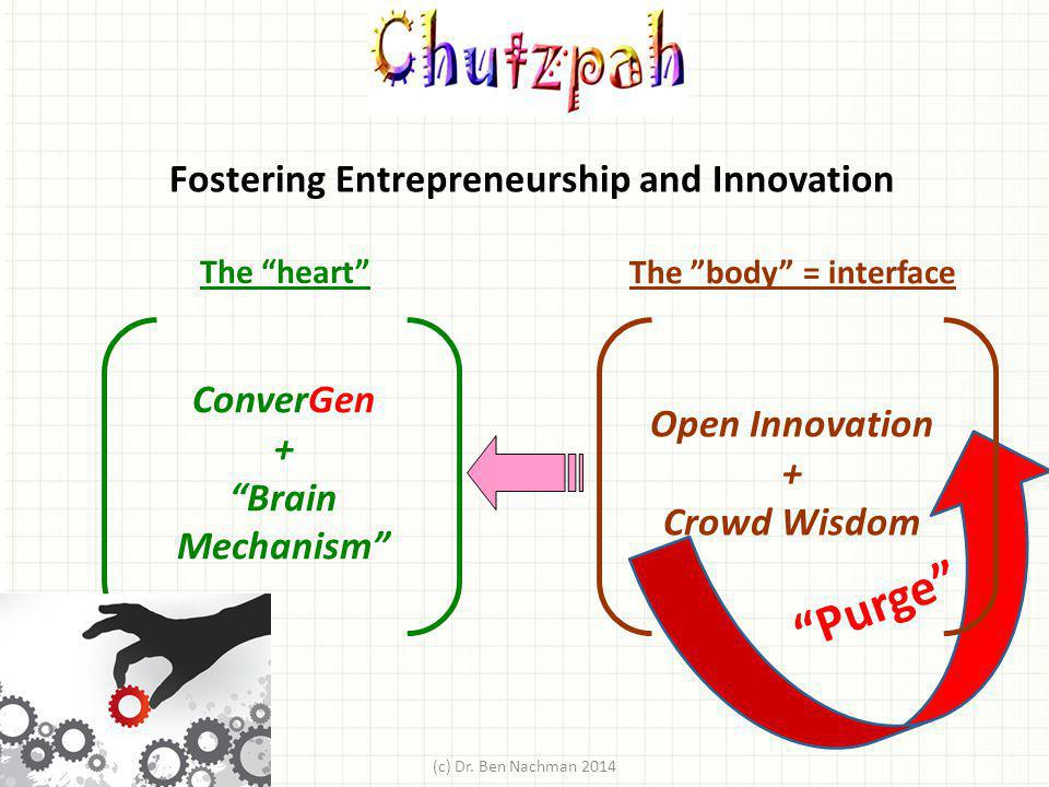 Fostering Entrepreneurship and Innovation
