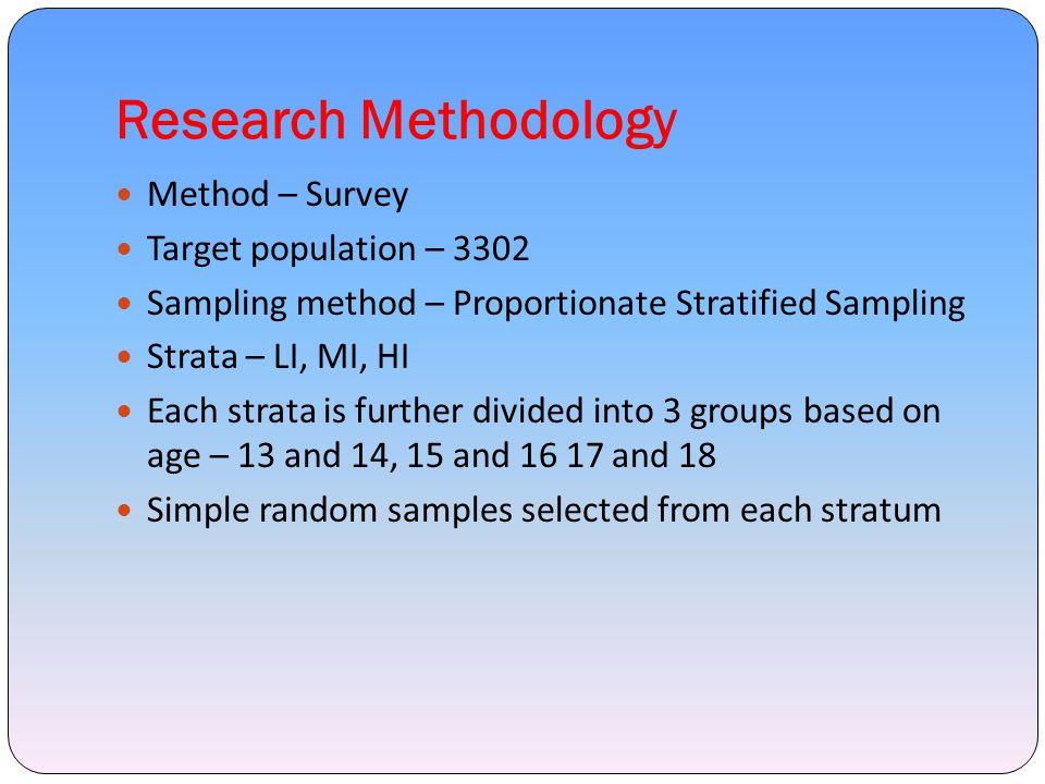Research Methodology Method – Survey Target population – 3302