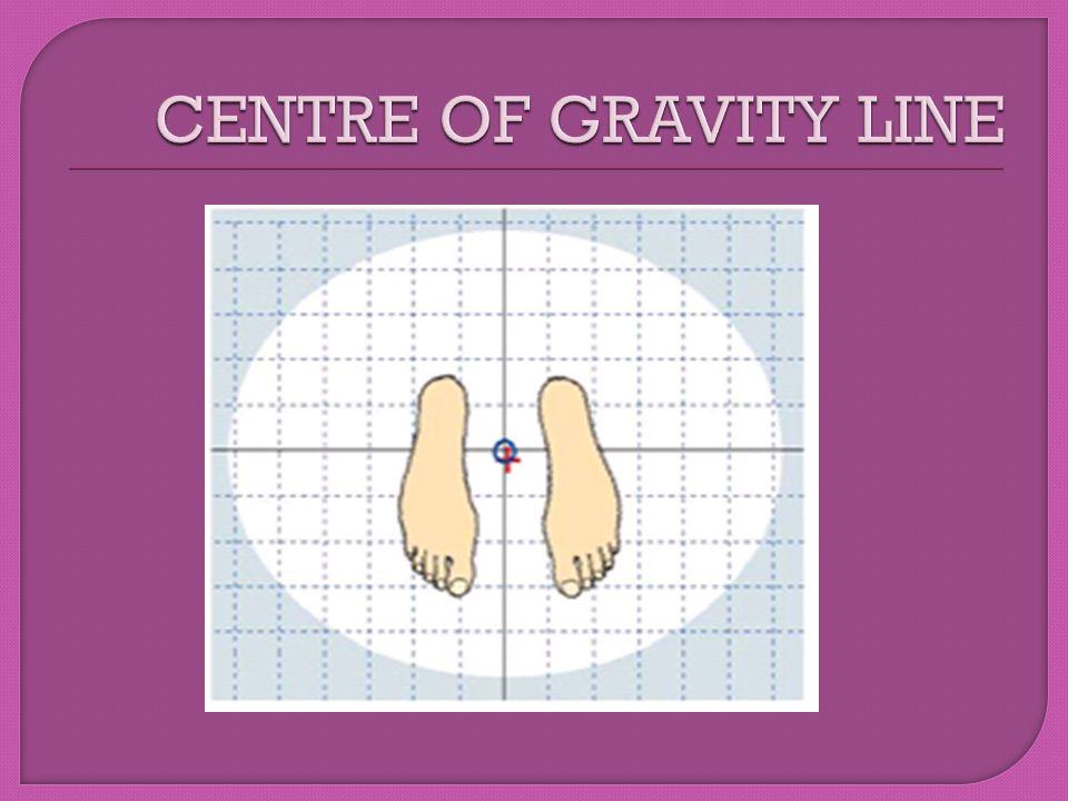 CENTRE OF GRAVITY LINE