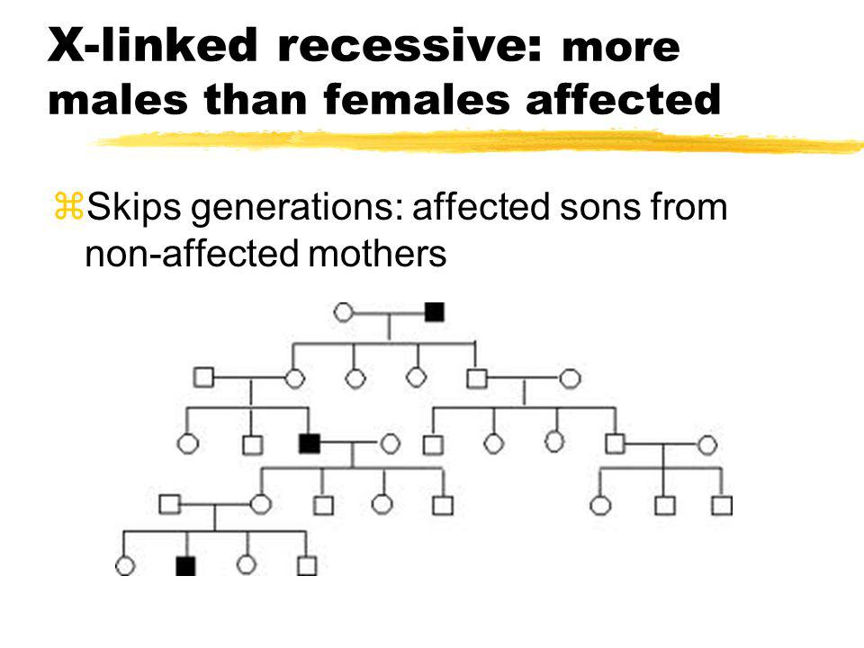 X-linked recessive: more males than females affected