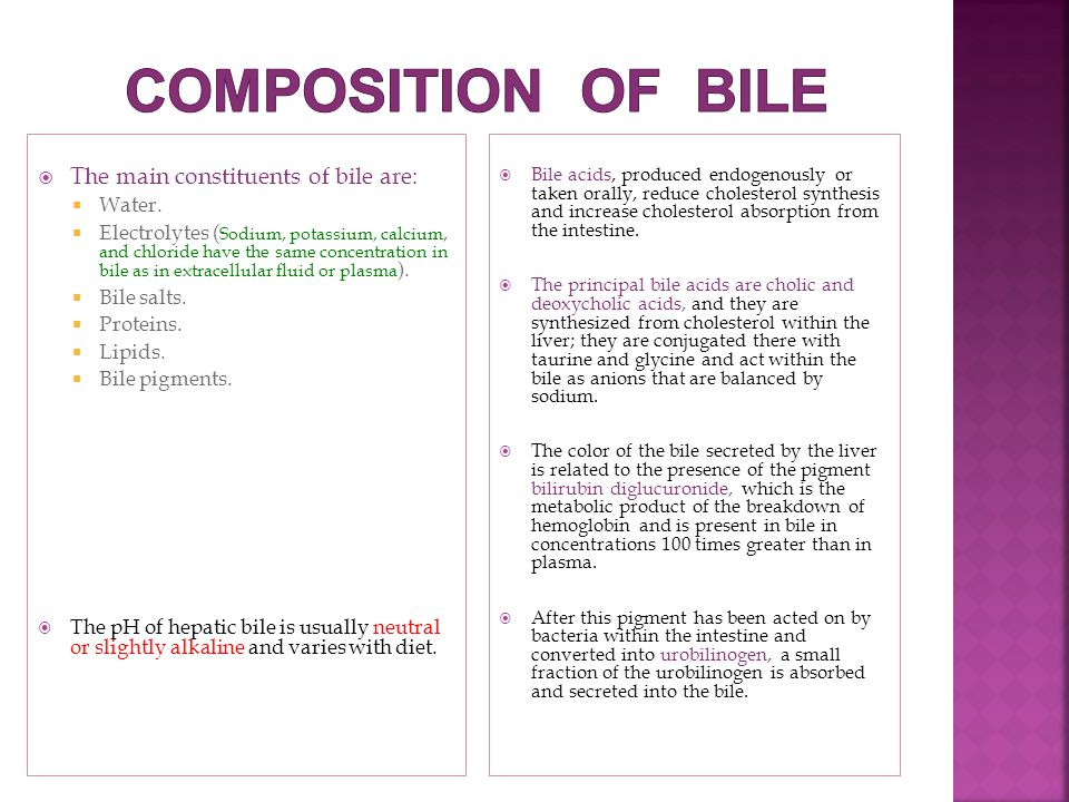 Composition of Bile The main constituents of bile are: Water.