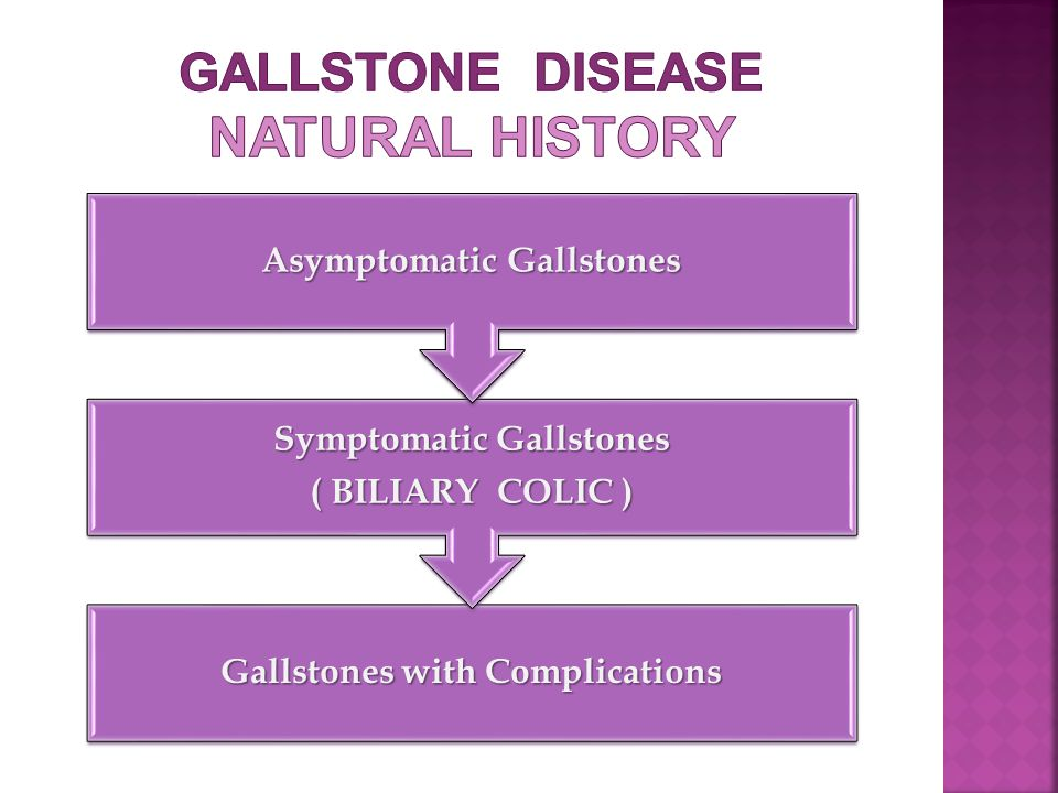 Gallstone Disease Natural history