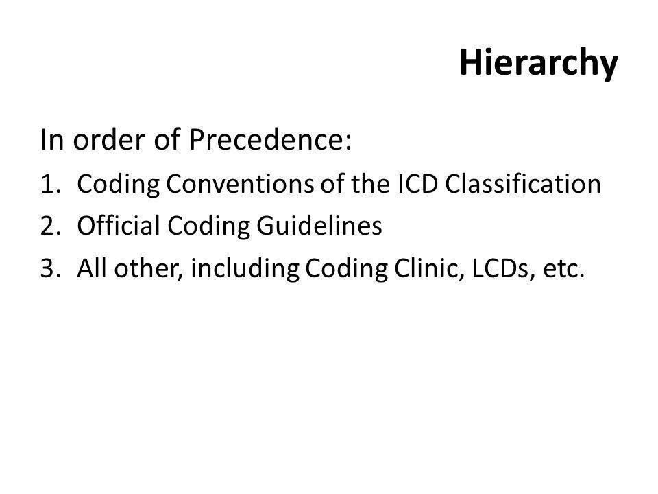 Hierarchy In order of Precedence:
