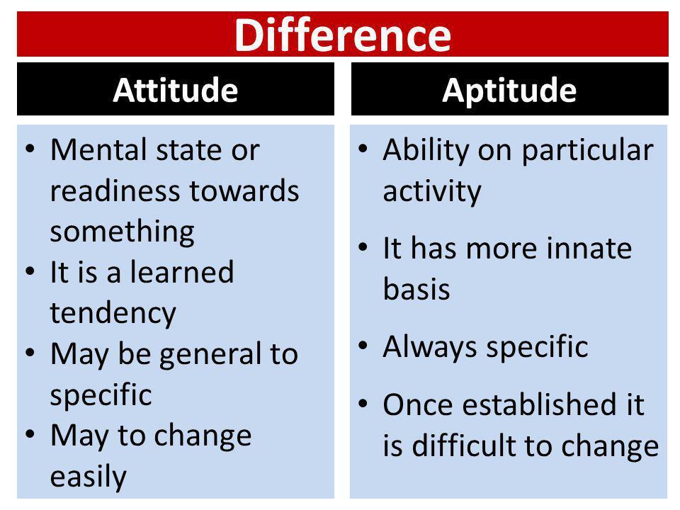 Difference Attitude Aptitude