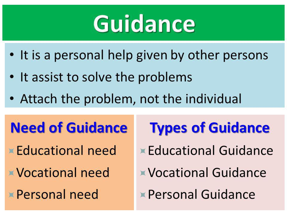 Guidance Need of Guidance Types of Guidance
