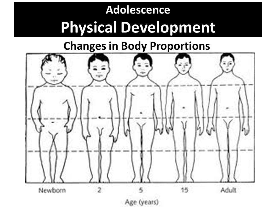 Adolescence Physical Development