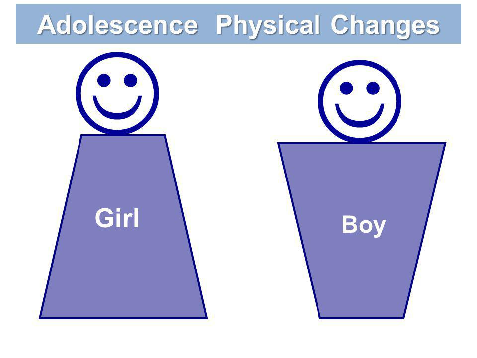Adolescence Physical Changes
