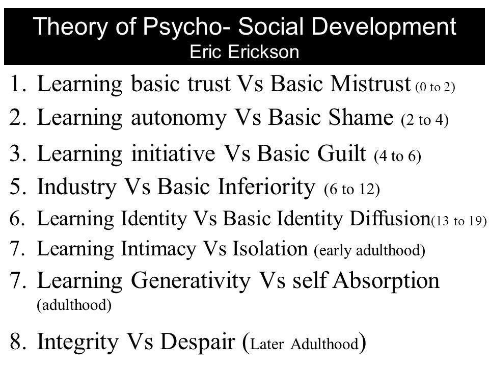 Theory of Psycho- Social Development