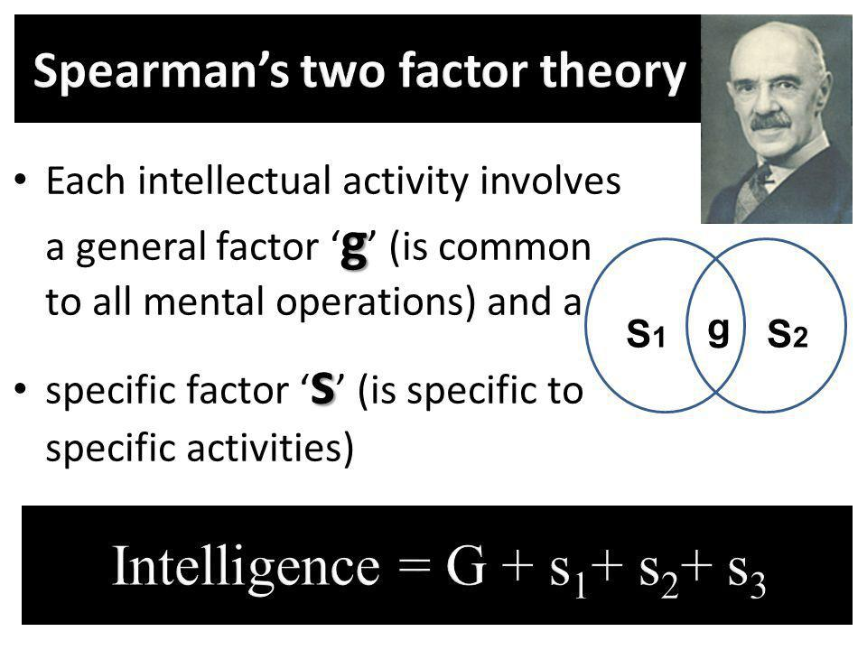 Spearman's two factor theory
