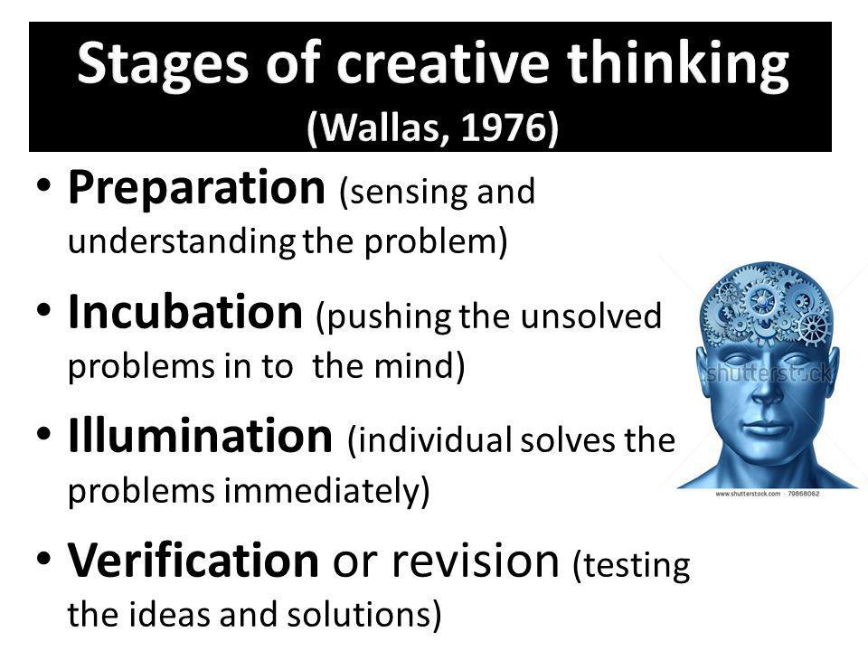 Stages of creative thinking (Wallas, 1976)