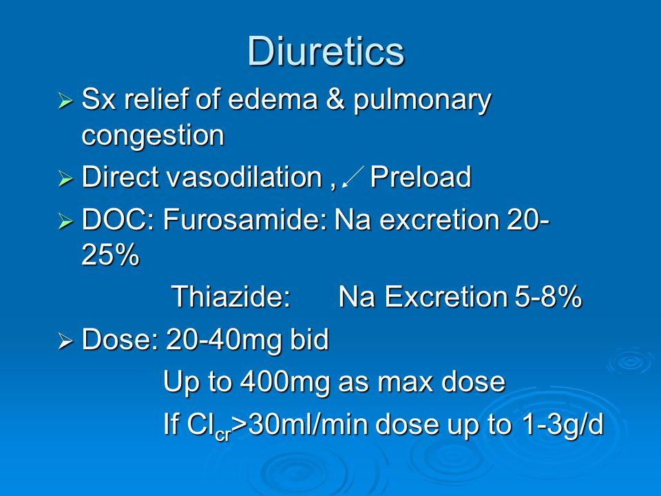 Diuretics Sx relief of edema & pulmonary congestion