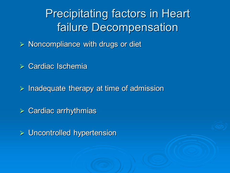 Precipitating factors in Heart failure Decompensation