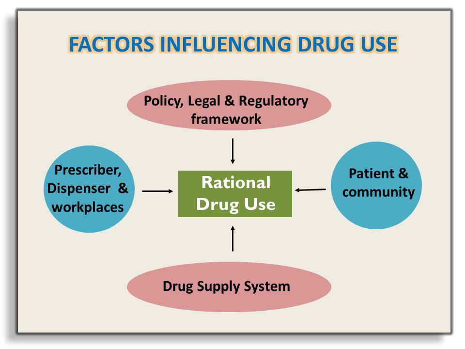 FACTORS INFLUENCING DRUG USE