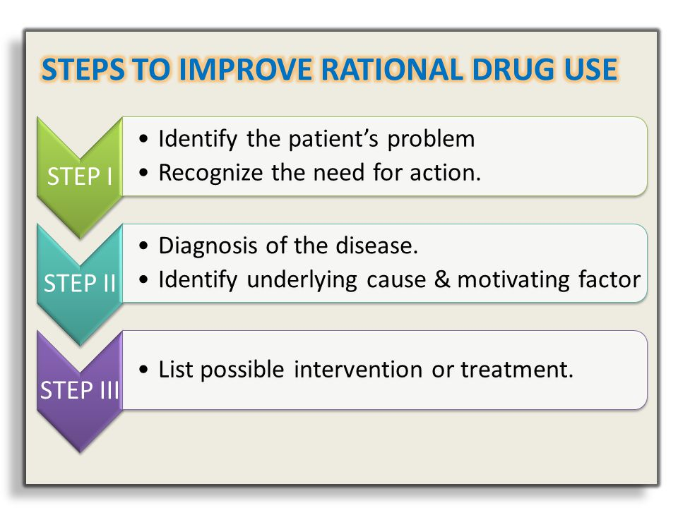 STEPS TO IMPROVE RATIONAL DRUG USE