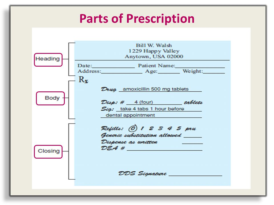 Parts of Prescription
