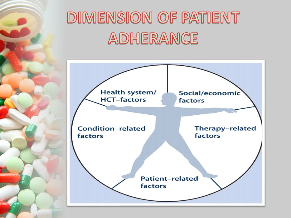 DIMENSION OF PATIENT ADHERANCE