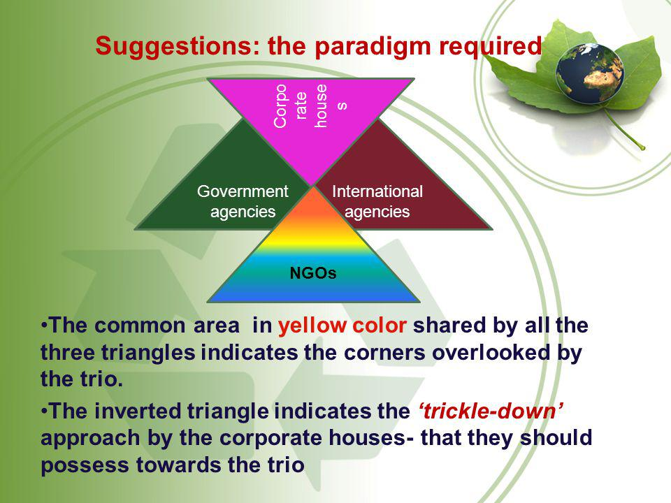 Suggestions: the paradigm required