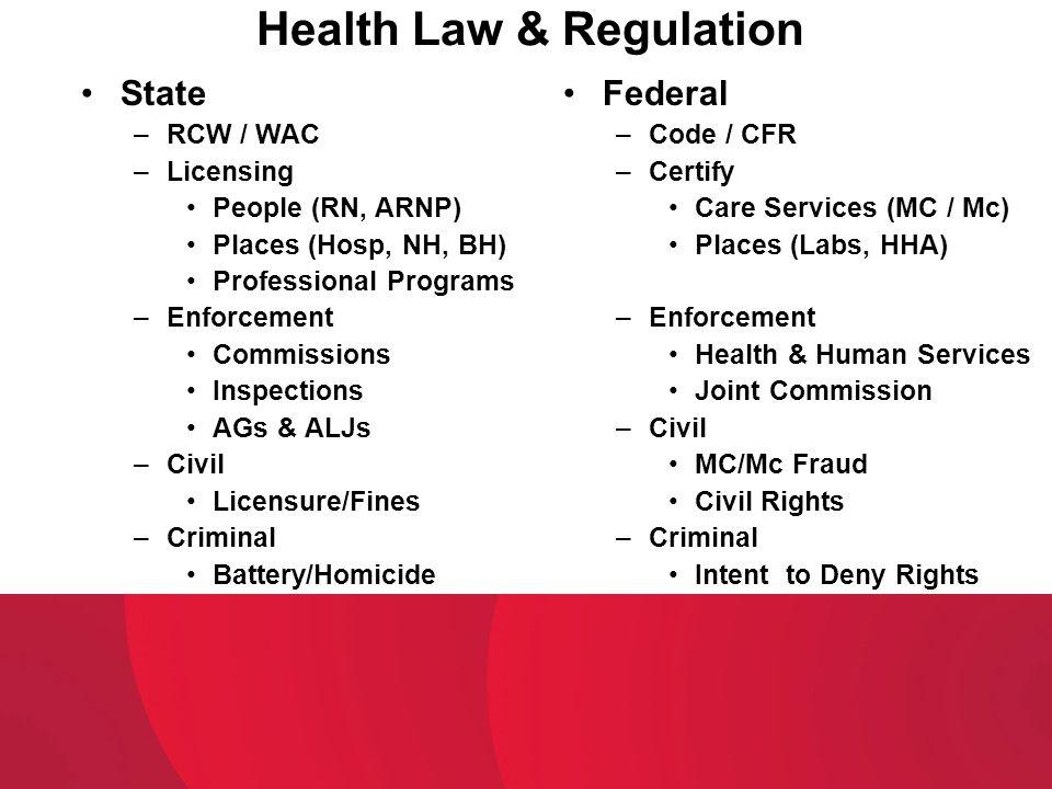 Health Law & Regulation