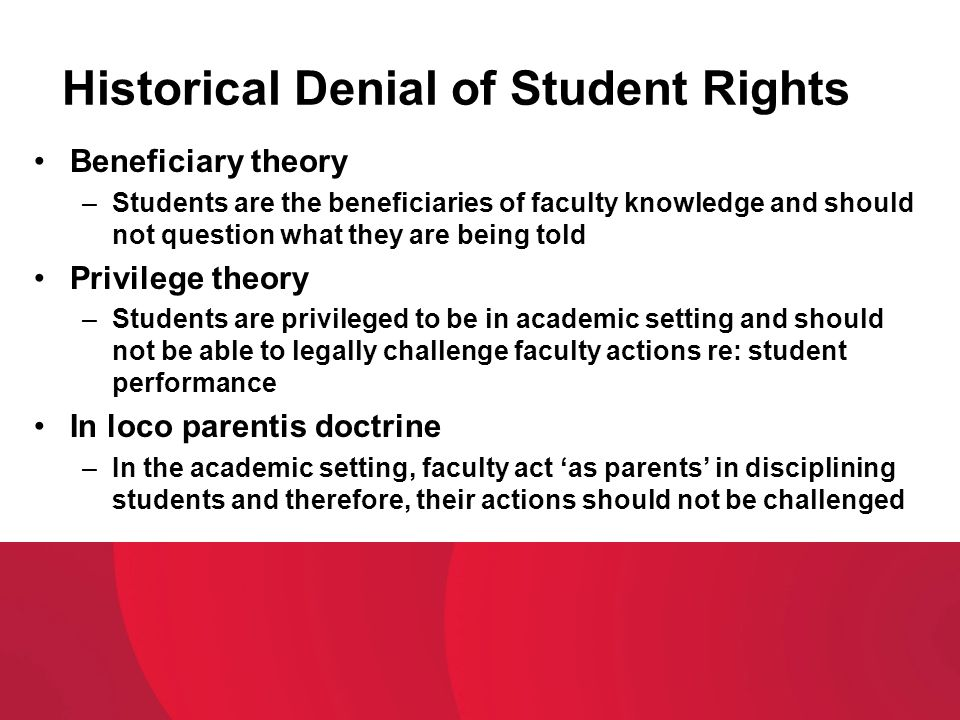 Historical Denial of Student Rights