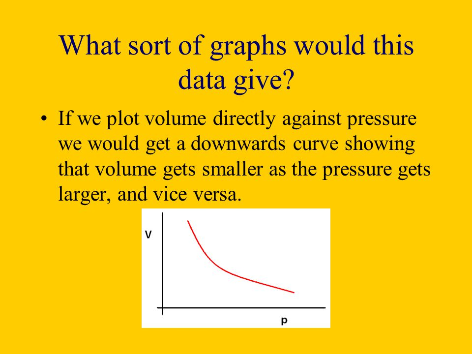 What sort of graphs would this data give