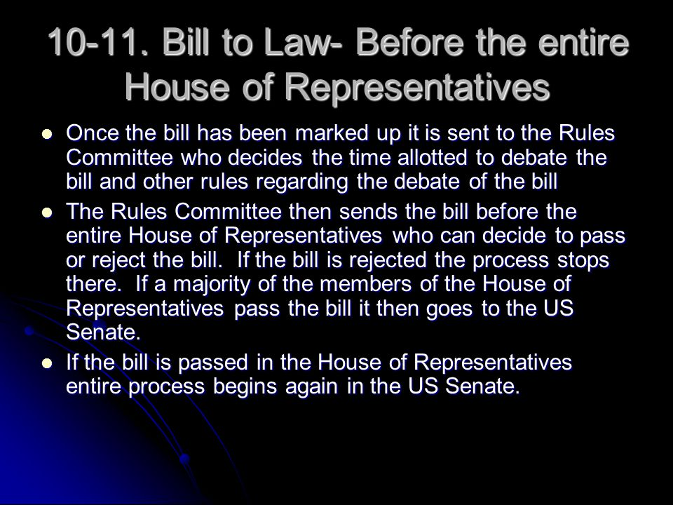 10-11. Bill to Law- Before the entire House of Representatives