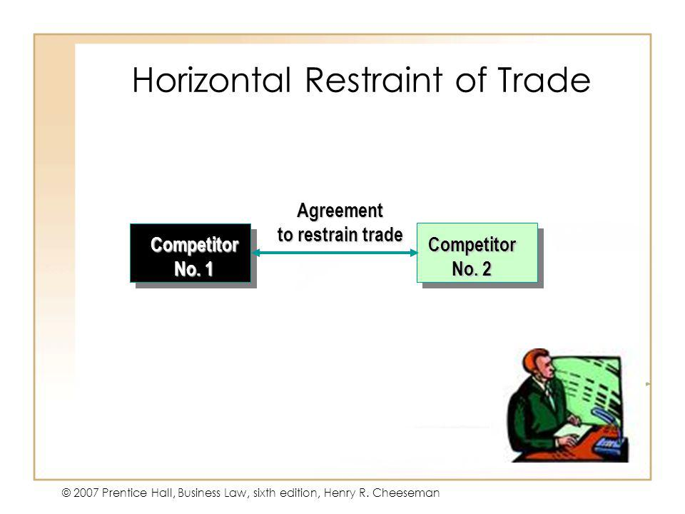 Horizontal Restraint of Trade