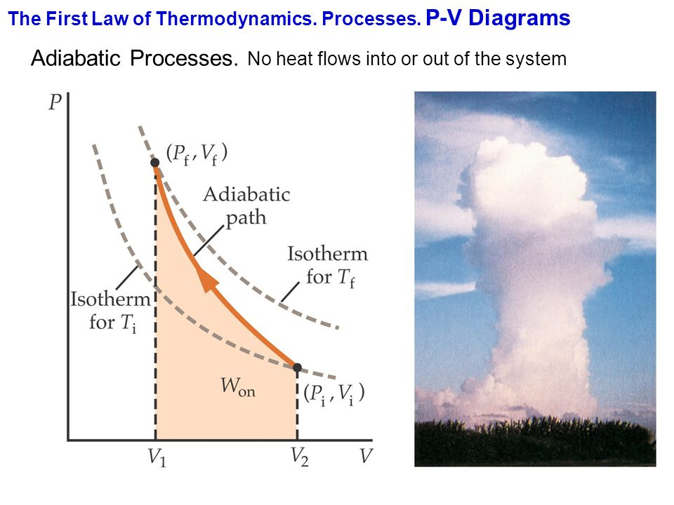 Adiabatic Processes. No heat flows into or out of the system