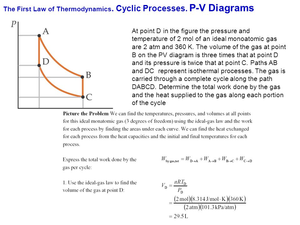 The First Law of Thermodynamics. Cyclic Processes. P-V Diagrams