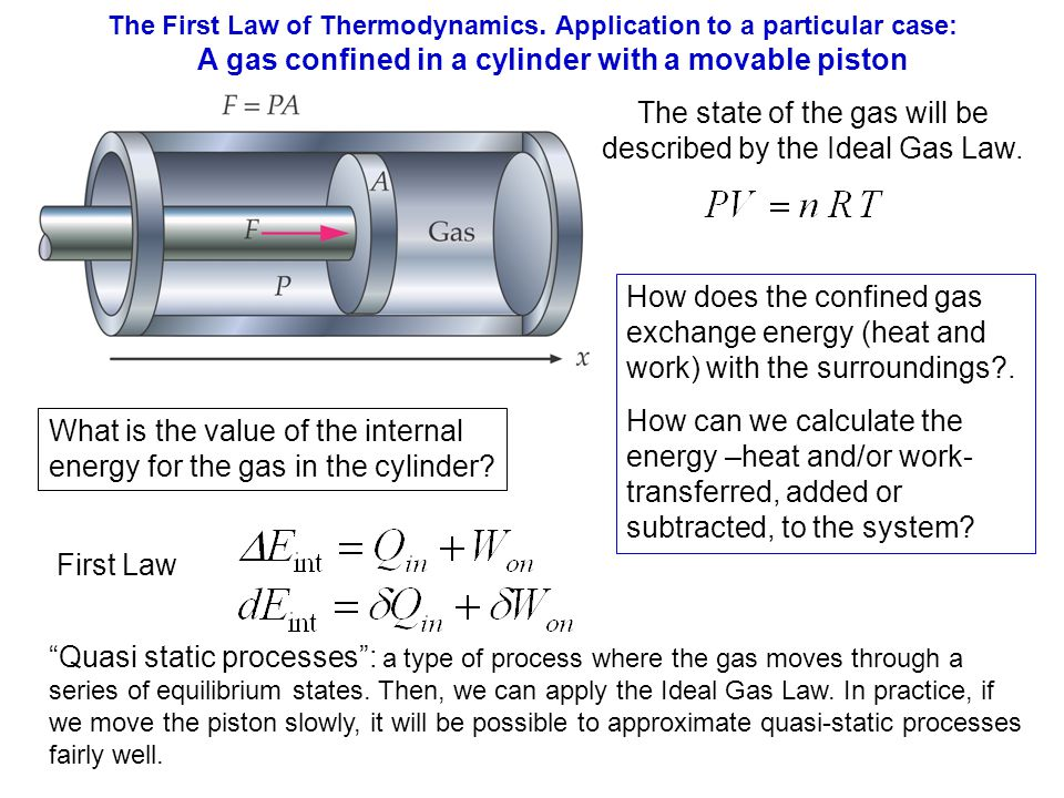 The state of the gas will be described by the Ideal Gas Law.