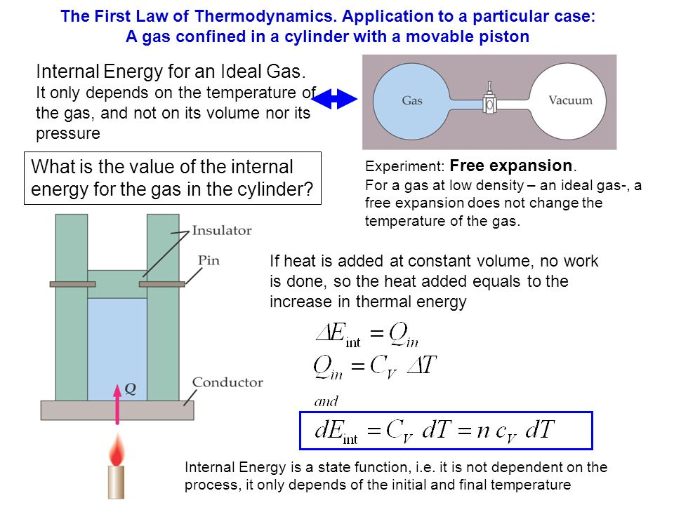 What is the value of the internal energy for the gas in the cylinder