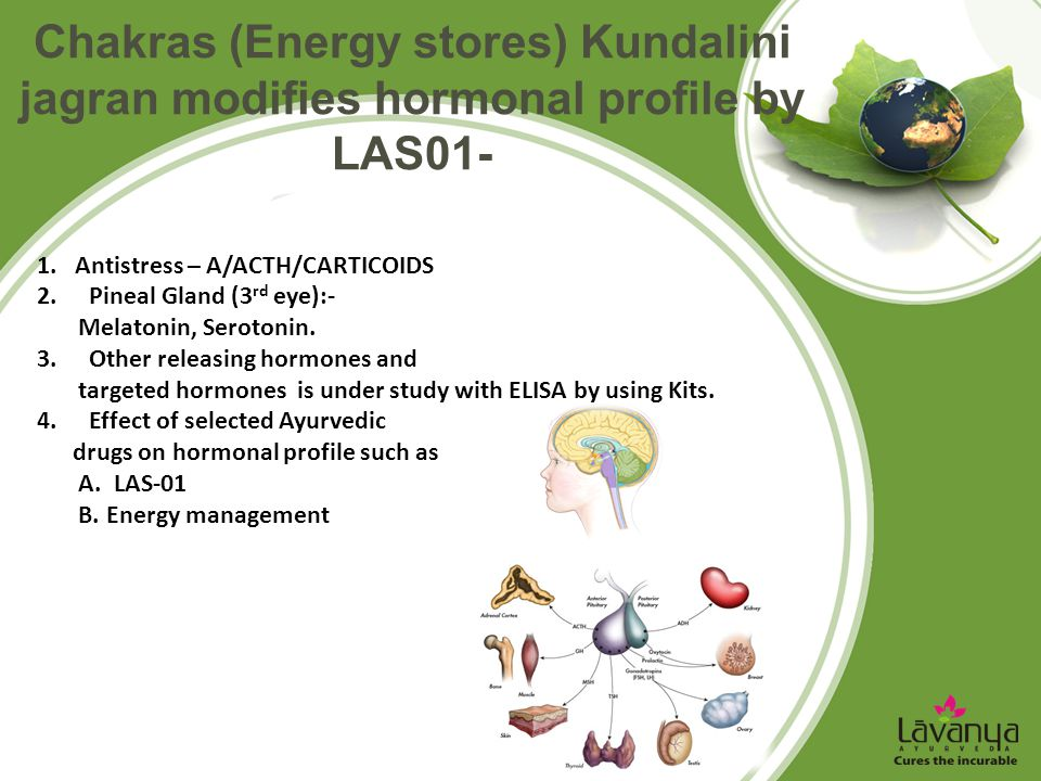 Chakras (Energy stores) Kundalini jagran modifies hormonal profile by LAS01-