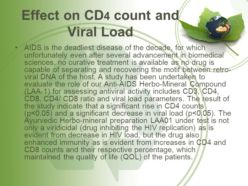 Effect on CD4 count and Viral Load