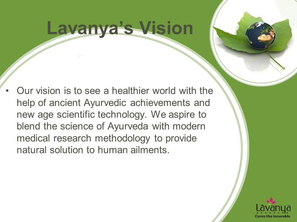 Lavanya's Vision