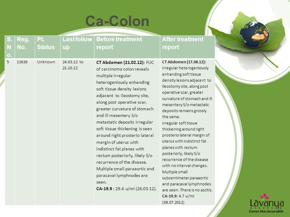 Ca-Colon S. No. Reg. No. Pt. Status Last follow up
