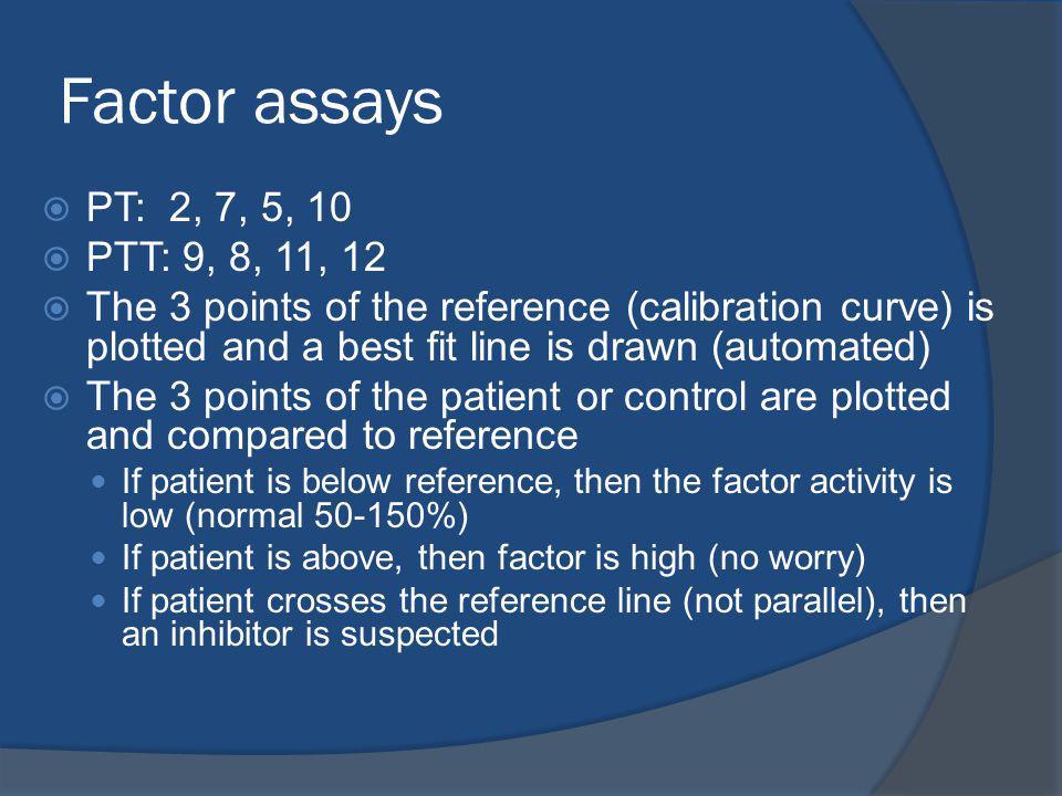 Factor assays PT: 2, 7, 5, 10. PTT: 9, 8, 11, 12.