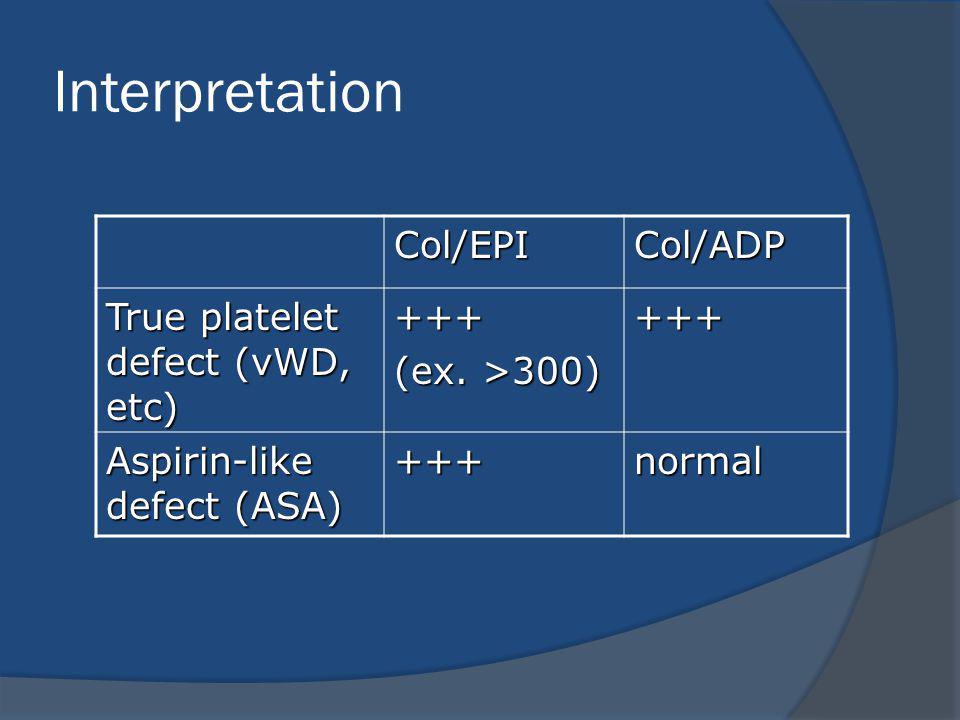 Interpretation Col/EPI Col/ADP True platelet defect (vWD, etc) +++
