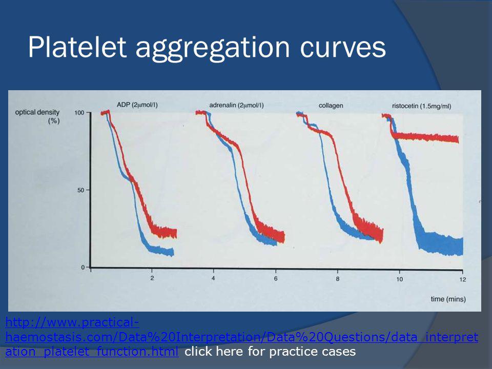 Platelet aggregation curves